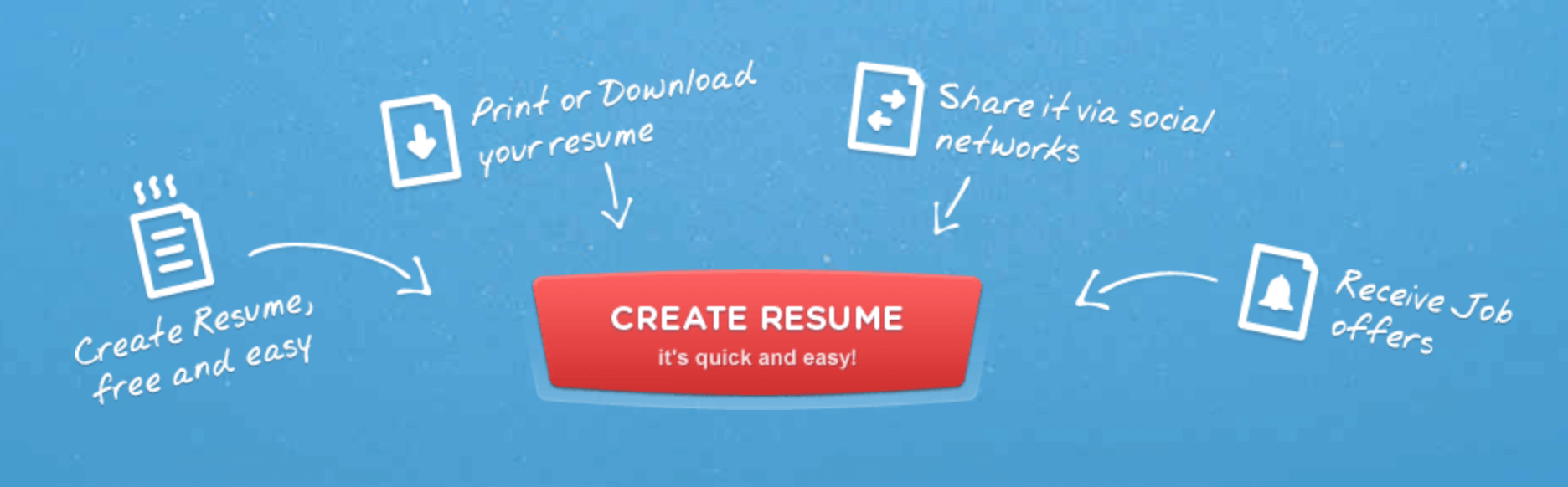 An example of a Call To Action (CTA) from Free Resume Builder.
