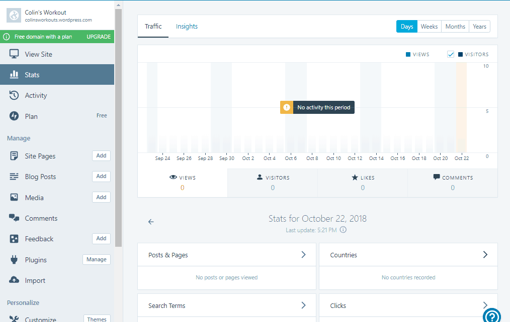 WordPress.com dashboard