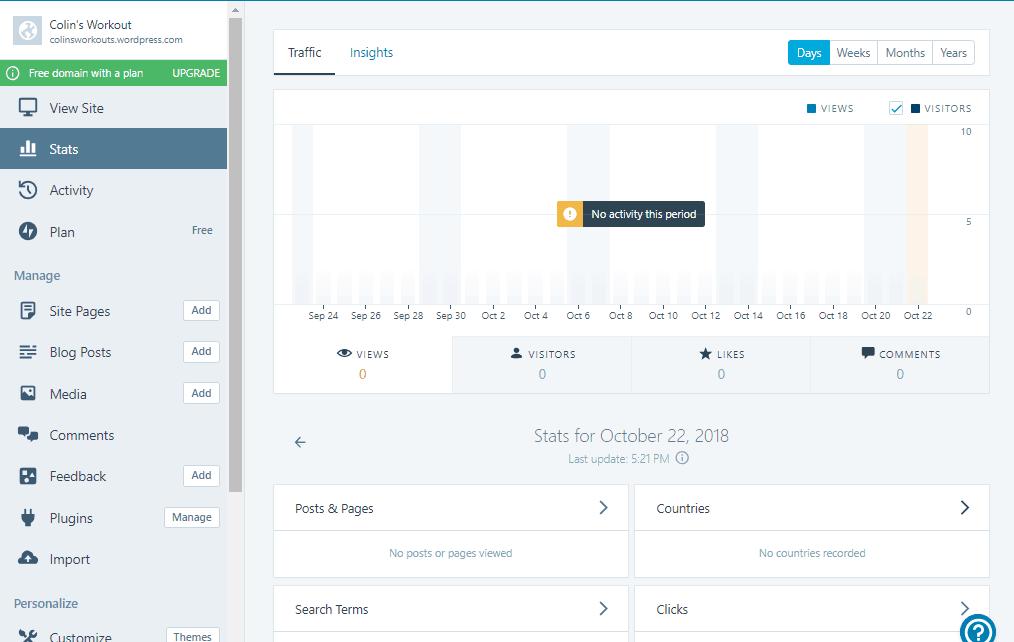 WordPress.com dashboard
