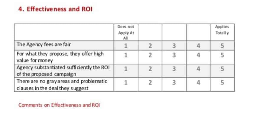 Grid highlighting ROI of feedback forms.